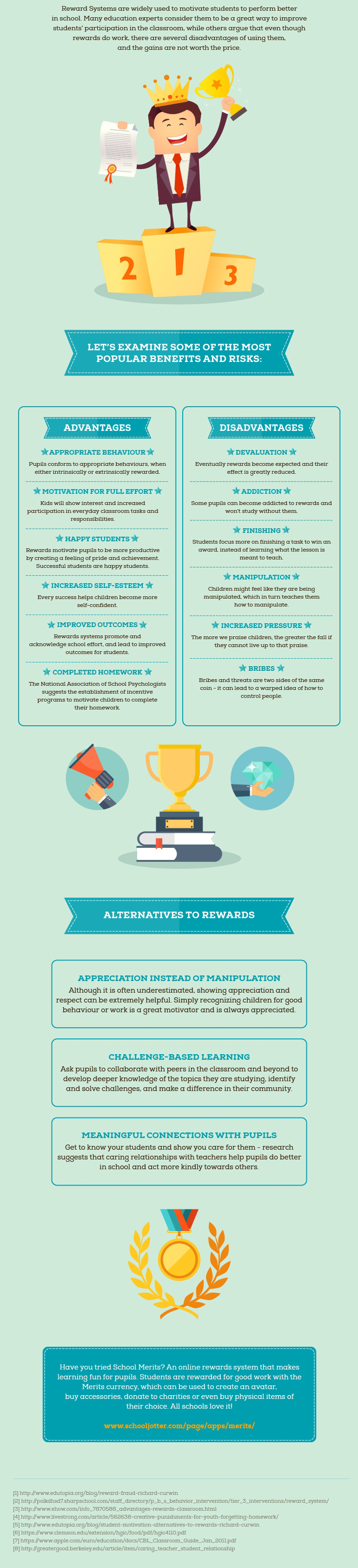 advantage and disadvantage of reward system The pros and cons of reward systems for primary schools infographic examines  and risks of reward systems  disadvantages of reward systems.